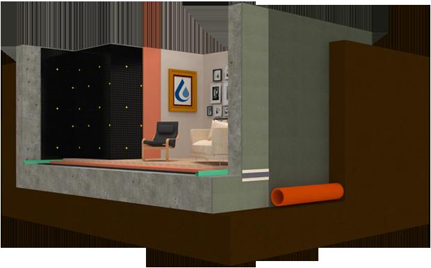 A Safeguard Combination Basement System